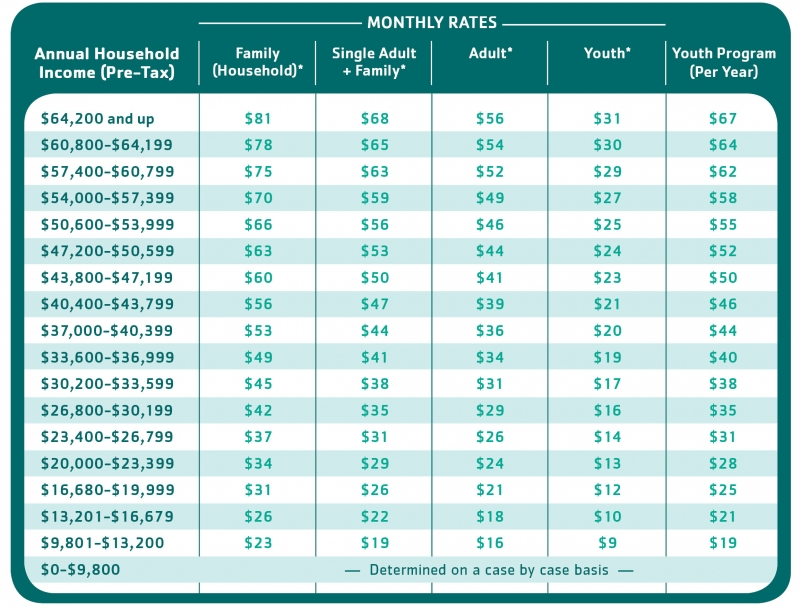 Ymca Sliding Scale Chart - Member benefits eau claire ymca - ayucar