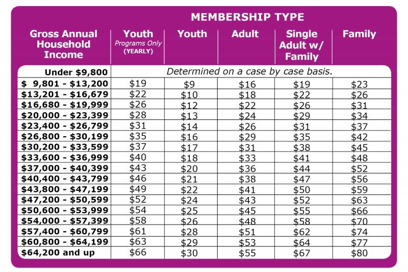 Pricing & Applications - YMCA of Southern Maine